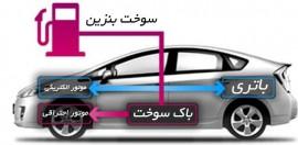 خودروی هیبرید چگونه کار میکند؟