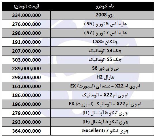 شاسیبلندهای وطنی چند قیمت دارند؟+ جدول